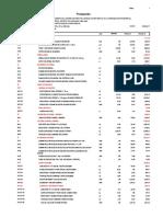 MEJORAMIENTO DEL SISTEMA DE RIEGO - Resumen Presupuesto