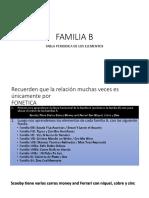 Tabla Periodica Familia B