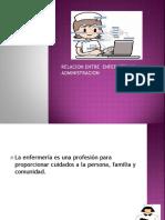 Relacion Entre Enfermeria y Administracion - Copia