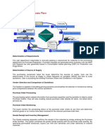 1. Process Flow