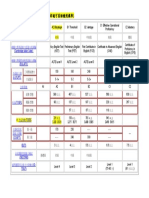 教育部認可英語證照標準1.doc
