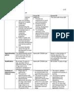 Document 11