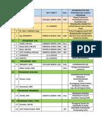 Penanggung Jawab Program 2017
