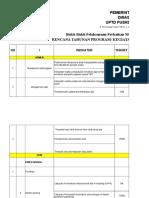 3.1.2.2 Bukti- Bukti Pelaksaan Perbaikan Mutu Dan Kinerja PKM JTR