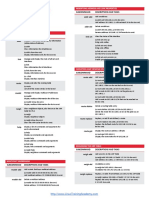Cheat-Sheet Linux Networking