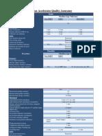 linear accelerator quality assurance