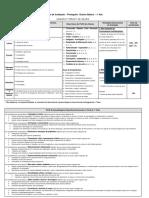 Criterios 1oano - Flexibilidade Curricular Excelente