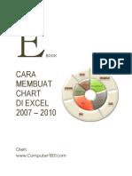 Tutorial Chart Di Ms Excel 2007-2010