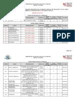 ANEXO I - Cargos escolaridades jornadas vagas e vencimentos - Retificação 01.pdf