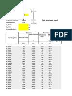 Eurocode Axial design.xlsx