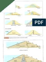 3 - Tipo de Presas de Tierra IG (Vallejo).pdf