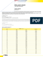 Tekima_AppCavi_Conduttori.pdf