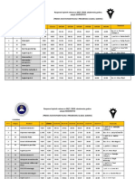 ROKOVI_2018-Masinstvo-3+2+3.pdf