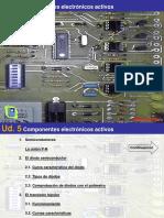 Ud5. Electronica
