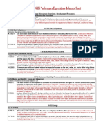 ngss performance expectations reference sheet