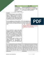 Comparativo 27444 dl 1452.pdf