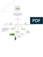 Estructura administrativa legal del ambiente