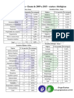 tabela_estatistica_enem_exa_bio.pdf