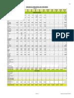 Consolidado Prodc Util 2018