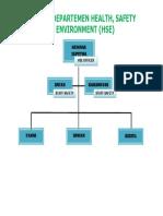 Struktur Departemen HSE 2018