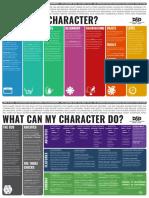 4e Character Sheet for Beginners v1.4