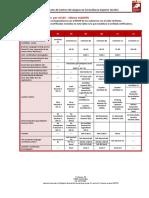 tablas_de_certificados_reconocidos_por_acles_6.pdf
