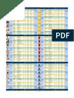 Grand Order Drop Rates.pdf