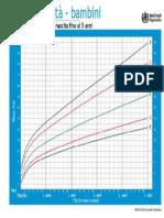 tabellapeso-etabambini.pdf