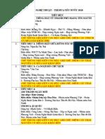 BANG CHU NGHE THUAT 02062018.doc