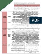 Practico 01 - Roles Practicas e Intervenciones Profesionales Del Psicologo Del Trabajo
