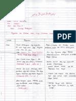 Farid Gusranda 16035011 Tugas 1.pdf