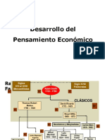 l03pensamientoeconomico_2