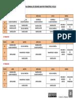 Estructura Semanal Sesiones ABN Por Trimestres 1ºCiclo