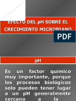 Efecto PH IBQ