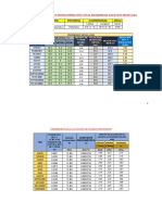 Determinación de La Evapotranspiración Con El Promedio de Los Datos Mensuales