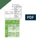 Tablas Practica Separacion y Precipitacion de Proteínas