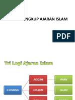 Materi 4-6. Ruang Lingkup Ajaran Islam i