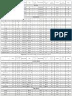 cordoba_fullspecs_insert_2017.pdf