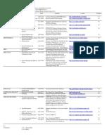 2012 Terakreditasi Dalam Penilaian Periode II Tahun 2012