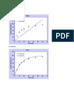 4. model pelepasan obat.docx