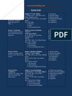 English-Tense.pdf
