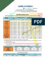 2018 Retribuciones y Pensiones Enero t1516350502 3 1