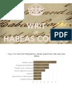 FINAL Habeas Corpus PDF