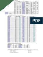 manual reparatii opel astra g - opel zafira.pdf