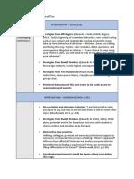 class behaviour management plan