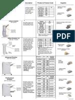 Xerox finishers.pdf