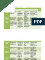 rubricas 2.pdf