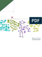 mapa bio
