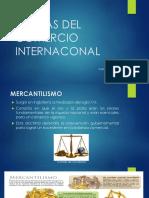 Teorías Del Comercio Internaconal-1
