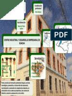 gráfico dependencias del SENA.pptx